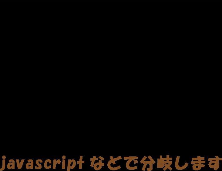 mobilefreindly javascript